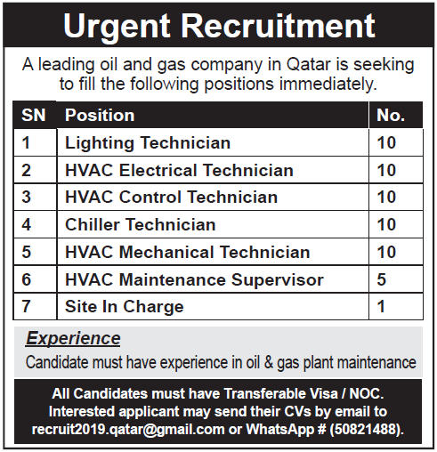 job at oil and gas company in qatar