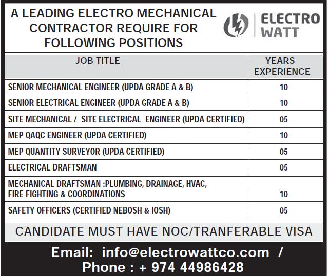 electrowatt qatar